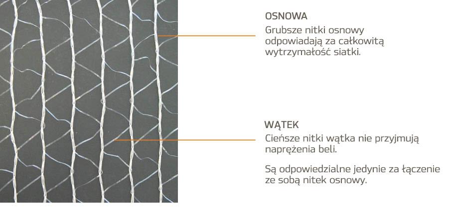 Netwrap Construction