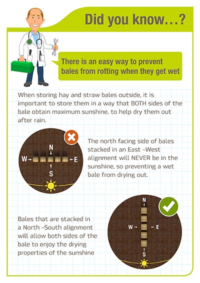 Did you know - An easy way to prevent bales from rotting when wet