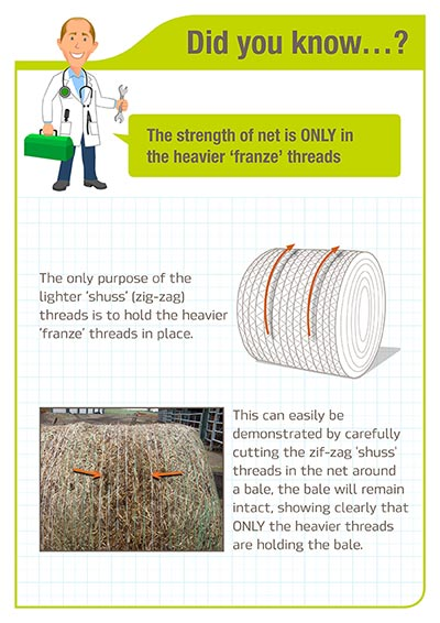 Did you know - Strength of the net is in the franze threads